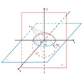 Teoreme